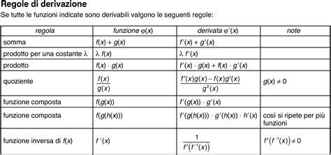 tavola derivate derivazione in quot enciclopedia della matematica quot