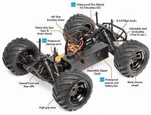 Radio Control  R  C  Car Parts Diagram