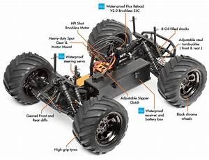 Radio Control  R  C  Car Parts Diagram