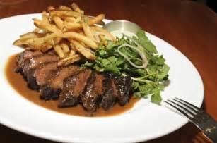 Best Restaurant Food