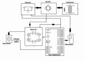 motion based automatic door opener nevonprojects With wiring diagram for automatic gate openerwiring diagram for automatic