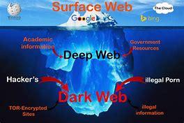 Résultat d'images pour darkweb
