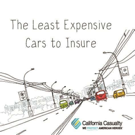 The Least Expensive Cars To Insure  California Casualty