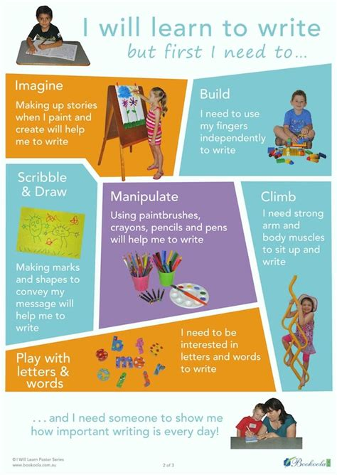 publications healthy habits i will learn posters