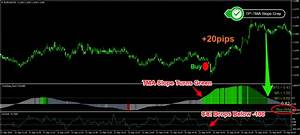 How To Trade 1 Minute Chart 1 Min Forex Scalping Strategy With Adx And Bollinger Bands