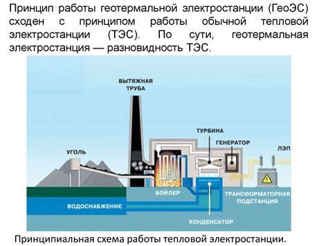 Технологии преобразования температурного градиента морской воды энергобеларусь
