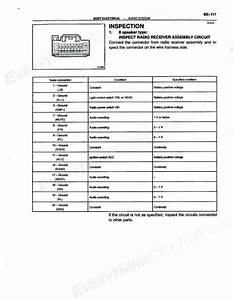 2000 Toyota Camry Stereo Wiring Diagram