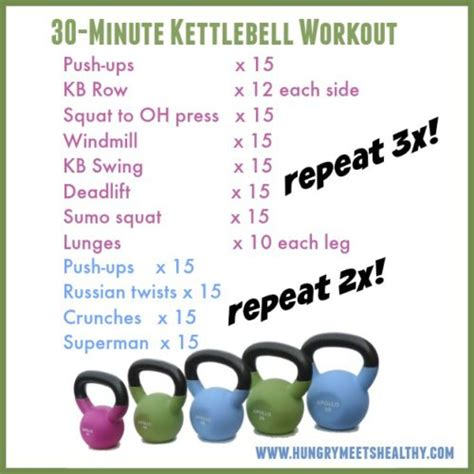 kettlebell workout minute exercises circuit workouts hungry meets healthy exercise bell routines playlist kettlebells training kb routine much hiit fitness