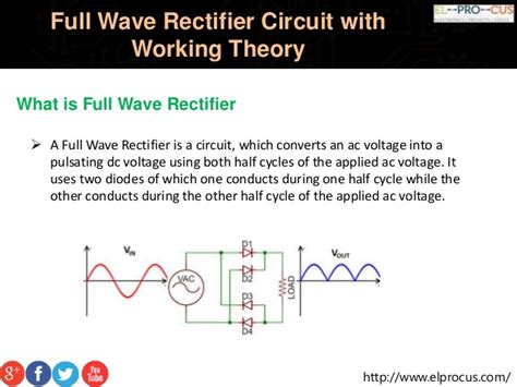 Full Wave Rectifier Circuit Working Theory