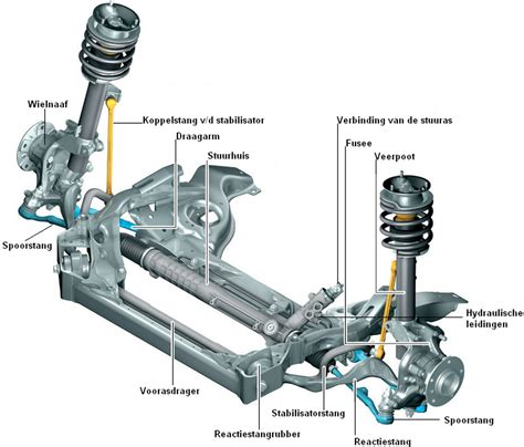 car suspension parts names translation what should i call the part of car that