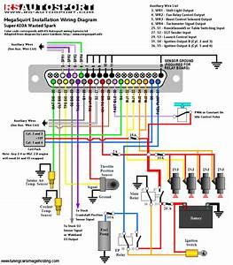 Radio Wire Color Diagram Saturn Radio Wiring Diagram