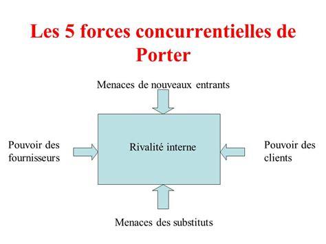 forces concurrentielles de porter les matrices marketing ppt t 233 l 233 charger