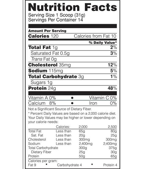 Optimum Nutrition (ON) 100% Whey Gold Standard - 1 lb: Buy