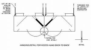 Installation Instructions For Connecting Hoods
