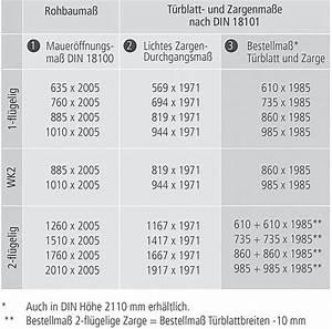 Din Maße Türen : richtig ma nehmen ~ Orissabook.com Haus und Dekorationen