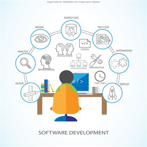 Factors That Affect Custom Software Development Costs. Moorhead Community And Technical College. Colleges And Universities In Georgia. How To Test My Iq Level Assisted Living In Pa. Professional Report Template. Cable Tv Kissimmee Florida Online Mba 1 Year. Property Managers Atlanta Private Equity Data. Engineered Wood Flooring Vs Click Lock. Computer Technology School Pcl Laser Printer