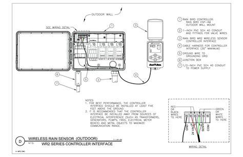 dishwasher fan wiring easy diagrams throughout orbit diagram webtor me