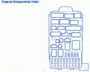 2005 Honda Cr V Fuse Diagram by Honda Crv 2 2l 2005 Component Fuse Box Block Circuit