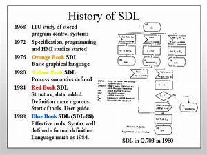 History Of Sdl