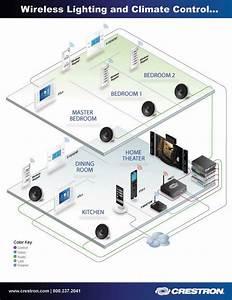 Crestron Wireless Thermostat Wiring Diagram