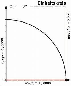 Kreis Winkel Berechnen : dachneigung berechnen schnell unkompliziert ~ Themetempest.com Abrechnung