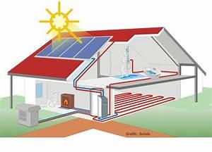 Luft Wärme Pumpe : solvismax mit luftw rmepumpe sonnewind w rme ~ Eleganceandgraceweddings.com Haus und Dekorationen