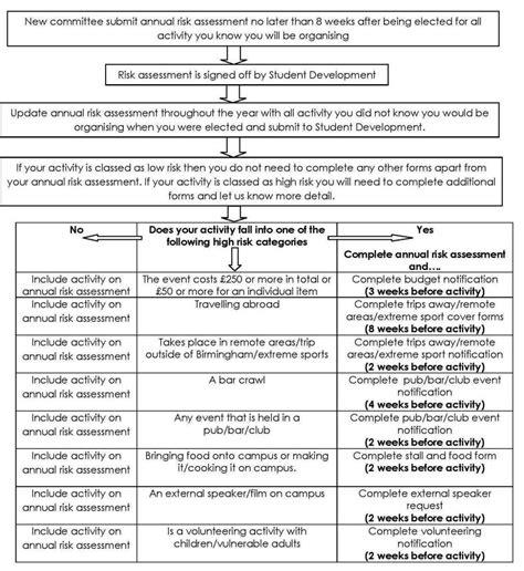 mental health risk assessment template sampletemplatess
