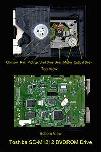 Sam U0026 39 S Cd Faq Components  Html  Diagrams  Photos  And
