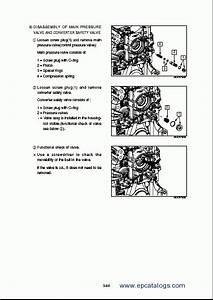Hyundai Equipment Forklifts Service Manuals Download