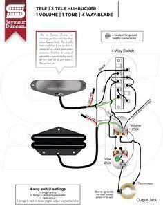 Tele Wiring Diagram Humbuckers Way Switch