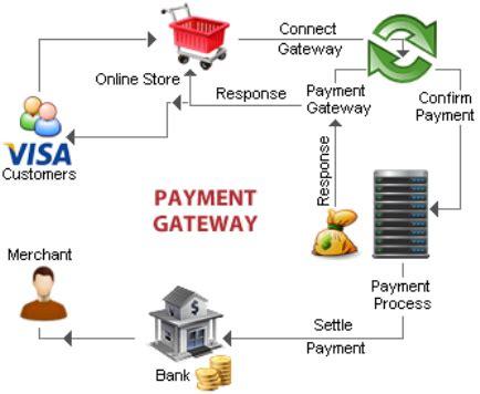 merchant account dixipay