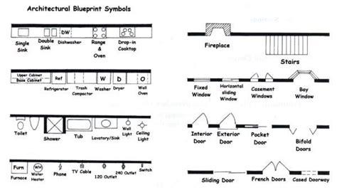 architect symbols drafting symbols in 2019 architectural floor plans architecture symbols