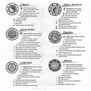 Irish Celtic Symbols And Their Meanings | www.imgkid.com ...