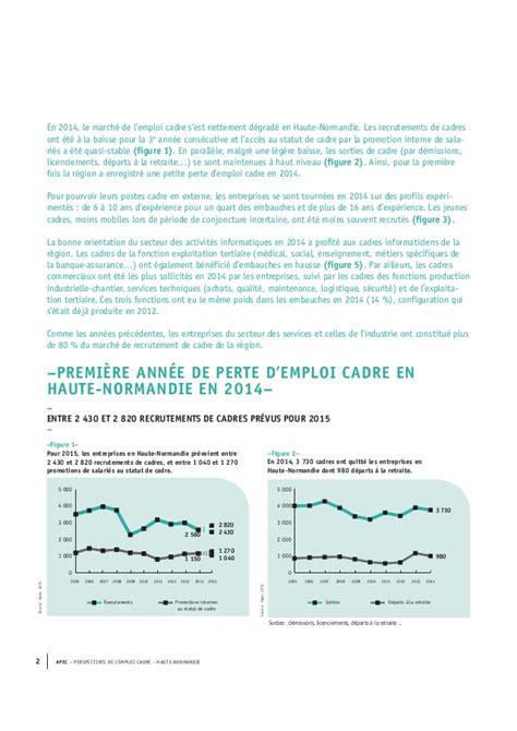 emploi cadre de sante secteur prive etude apec attractivit 233 et emploi cadre en haute normandie
