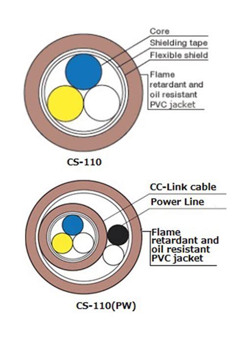 CM-110 | Dyden Corporation