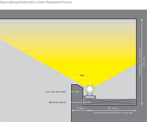 cove lighting architectural lighting magazine lighting design detail