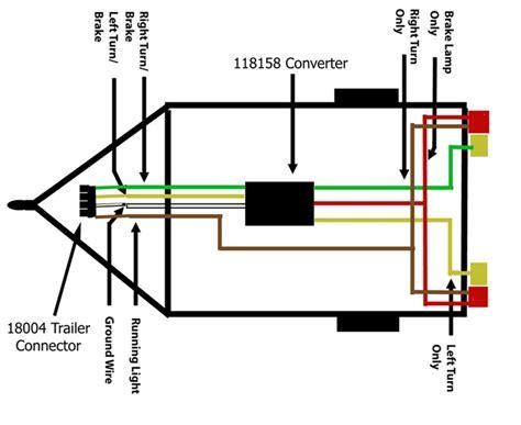 Electrical Wiring For Trailer Brake Control Google