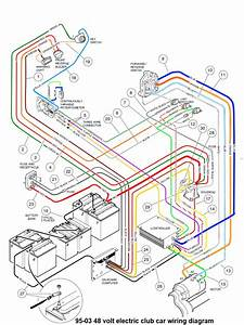 36 Volt Ez Go Golf Cart Solenoid Wiring Diagram