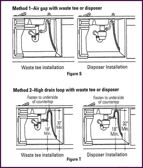 Home Inspection Maintenance Tip Dishwasher Anti Siphon