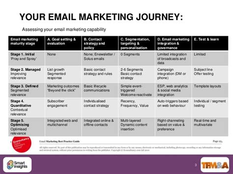 Email Marketing Skills Resume by Template Phone List Mobile Screens User Interface Kit Modern User Interface Simple To Do List