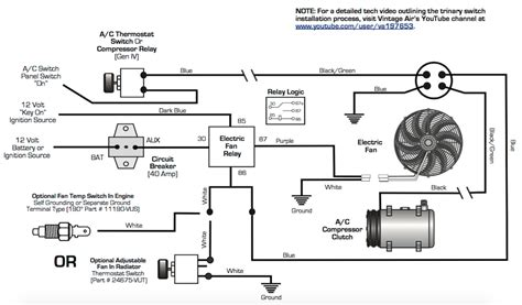 ac electric fan wiring diagram ac wiring exles and