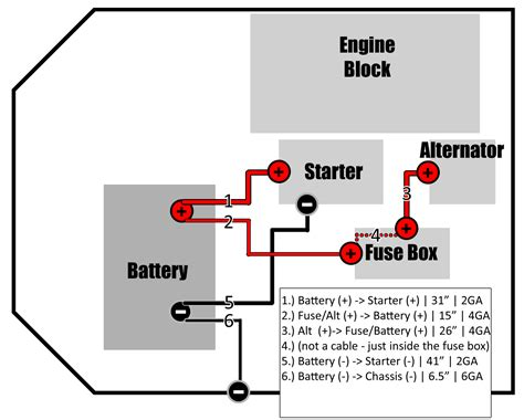 Pop Up Cer Battery Wiring Diagram by High Output Alternator Diagram Toyota Fj Cruiser Forum