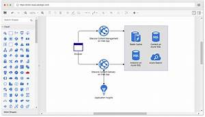 Disaster Recovery Diagram Visio