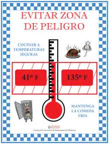 Spanish Food Safety