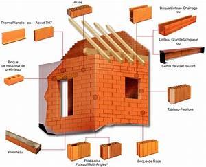 construction de maison bbc choisir le meilleur materiau With maison sans mur porteur 18 brique 02