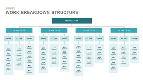 Work Breakdown Structure Template Work Breakdown Structure Template For Powerpoint And