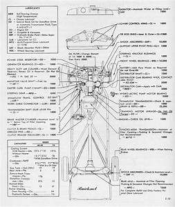 Signal Stat 800 Wiring Diagram