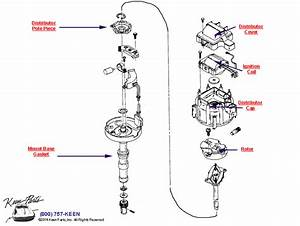 1984 Corvette Ignition Distributor Parts