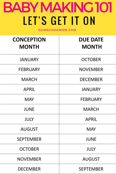 calculate conception date world printable chart