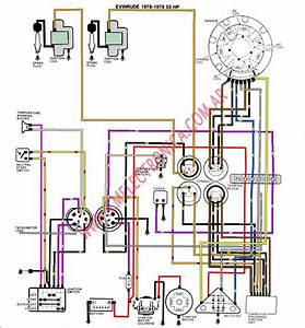 Diagrama Evinrude Johnson 77 78 55hp